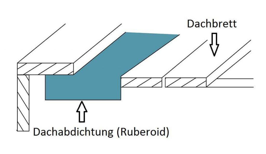 Gartenhaus Montage