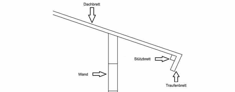 Montage der Dachbretter