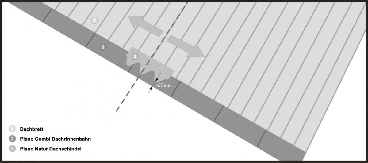 Installation der Dachschindeln (Plano Natur)