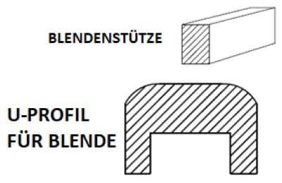 Blendenstütze und U-Profil für Blende
